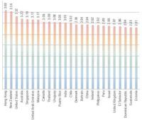 ManpowerGroup Contingent Workforce Index 2013